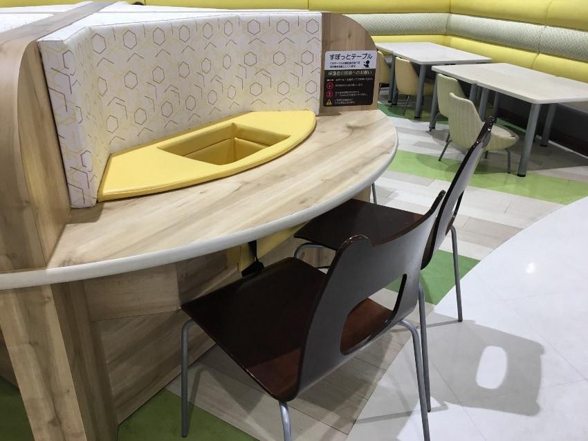 すぽっとテーブル、使ったことありますか?